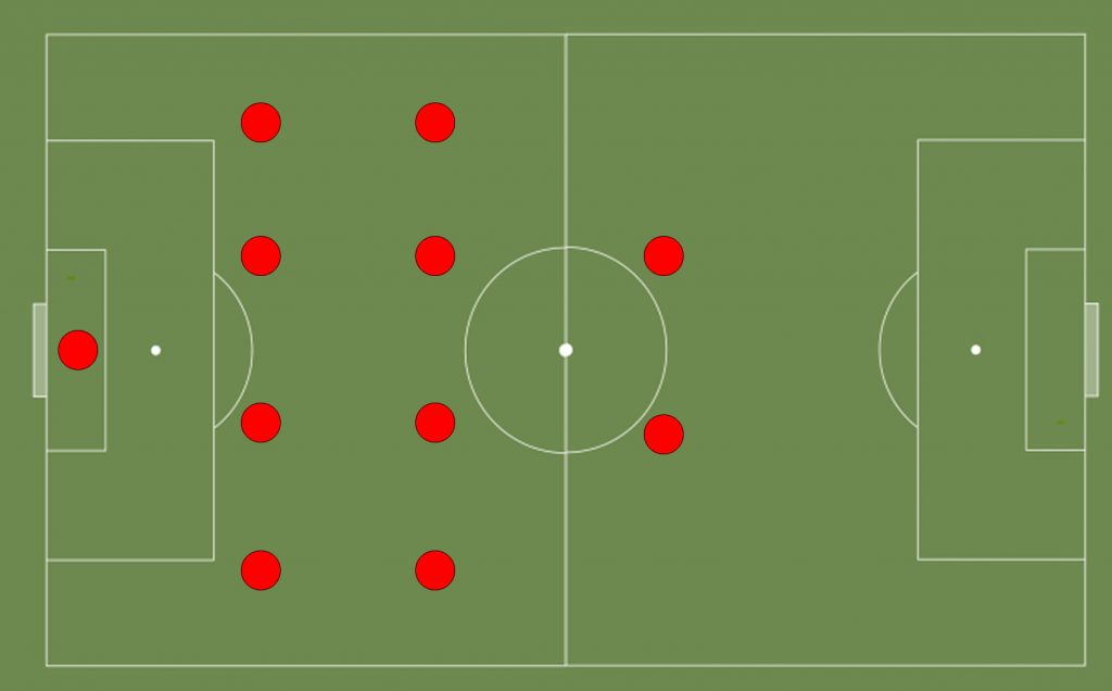 How Do You Choose a Soccer Formation?